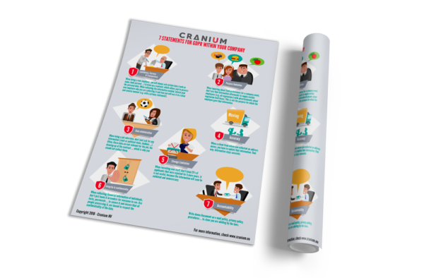 A4 poster color with 7 illustrated statements for gdpr within your company
